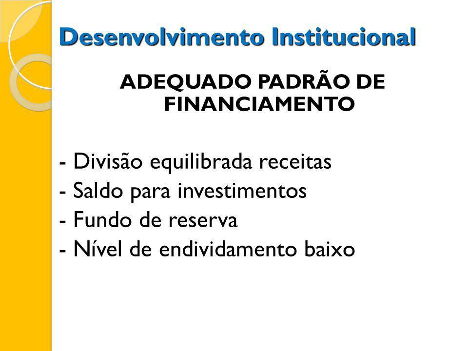 Desenvolvimento Institucional ADEQUADO PADRÃO DE FINANCIAMENTO - Divisão equilibrada receitas - Saldo para investimentos - Fundo de reserva - Nível de
