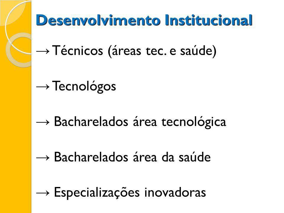 Desenvolvimento Institucional Técnicos (áreas tec. e saúde) Tecnológos Bacharelados área tecnológica Bacharelados área da saúde Especializações inovad