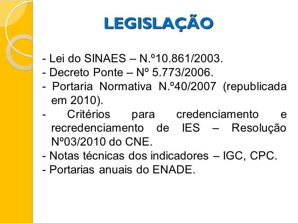 LEGISLAÇÃO - Lei do SINAES – N.º10.861/2003. - Decreto Ponte – Nº 5.773/2006. - Portaria Normativa N.º40/2007 (republicada em 2010). - Critérios para