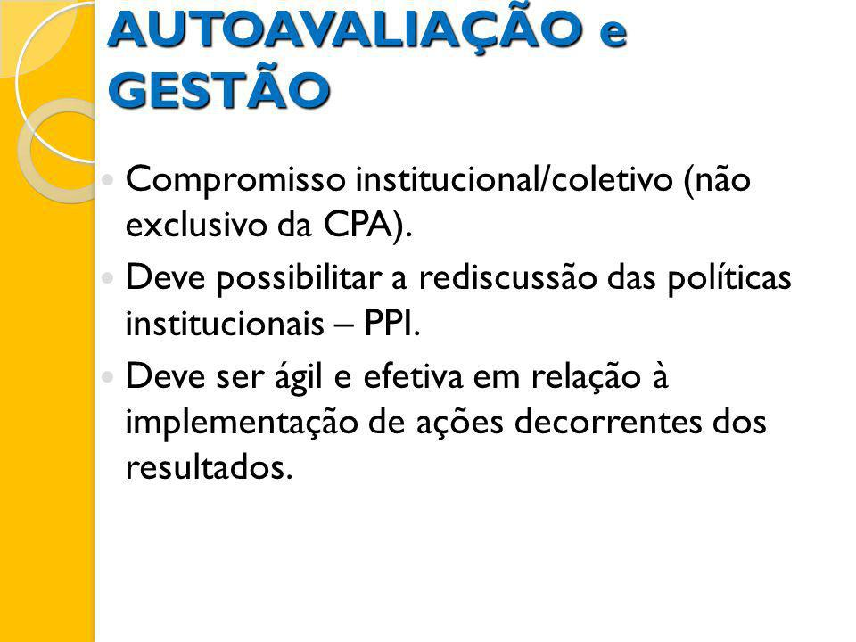 AUTOAVALIAÇÃO e GESTÃO Compromisso institucional/coletivo (não exclusivo da CPA). Deve possibilitar a rediscussão das políticas institucionais – PPI.