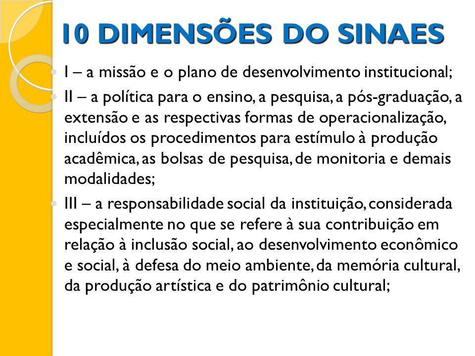 10 DIMENSÕES DO SINAES I – a missão e o plano de desenvolvimento institucional; II – a política para o ensino, a pesquisa, a pós-graduação, a extensão