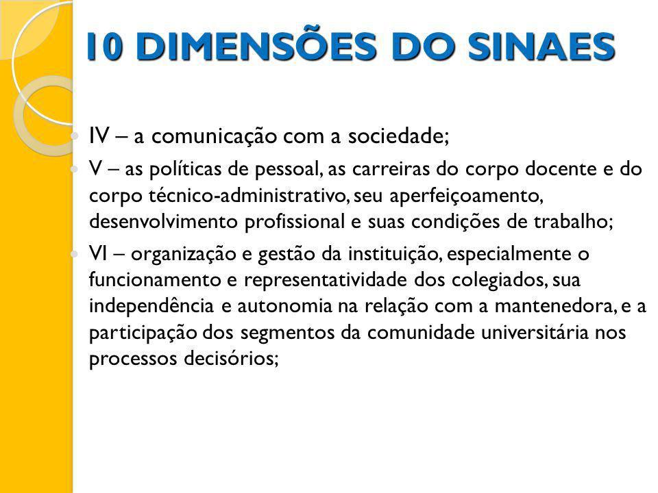 10 DIMENSÕES DO SINAES IV – a comunicação com a sociedade; V – as políticas de pessoal, as carreiras do corpo docente e do corpo técnico-administrativ