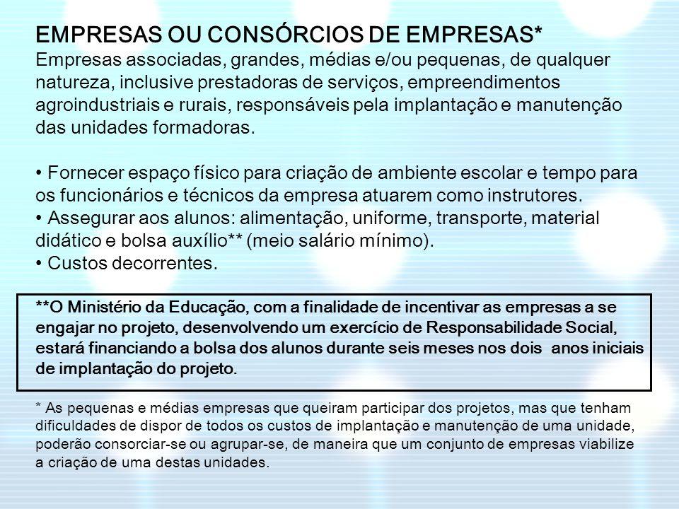 EMPRESAS OU CONSÓRCIOS DE EMPRESAS* Empresas associadas, grandes, médias e/ou pequenas, de qualquer natureza, inclusive prestadoras de serviços, empre