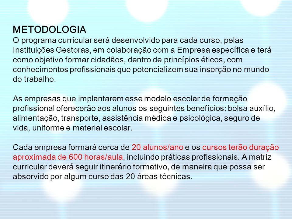 METODOLOGIA O programa curricular será desenvolvido para cada curso, pelas Instituições Gestoras, em colaboração com a Empresa específica e terá como
