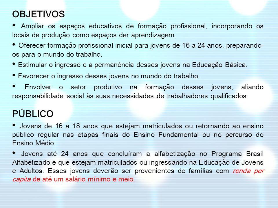 OBJETIVOS Ampliar os espaços educativos de formação profissional, incorporando os locais de produção como espaços der aprendizagem. Oferecer formação
