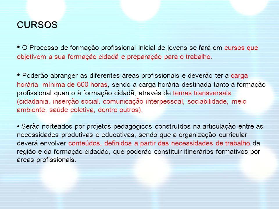 ATORES DO PROJETO Ministério da Educação Credenciamento e qualificação das Unidades Gestoras.