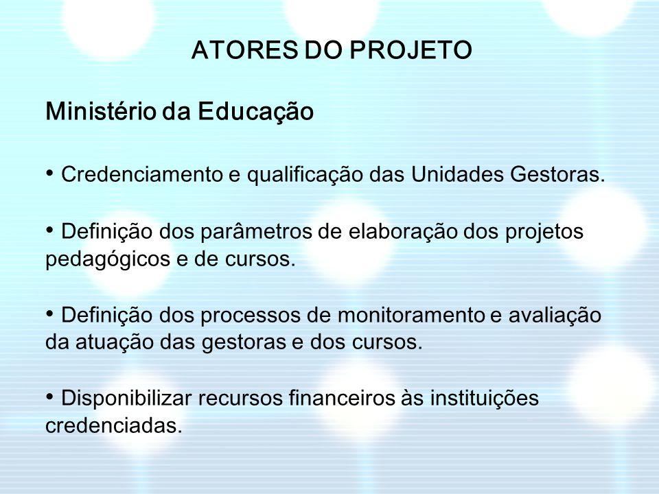 ATORES DO PROJETO Ministério da Educação Credenciamento e qualificação das Unidades Gestoras. Definição dos parâmetros de elaboração dos projetos peda