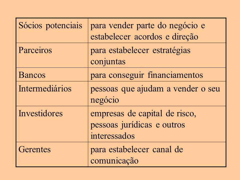 Sócios potenciaispara vender parte do negócio e estabelecer acordos e direção Parceirospara estabelecer estratégias conjuntas Bancospara conseguir fin