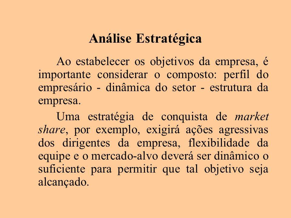 Análise Estratégica Ao estabelecer os objetivos da empresa, é importante considerar o composto: perfil do empresário - dinâmica do setor - estrutura d