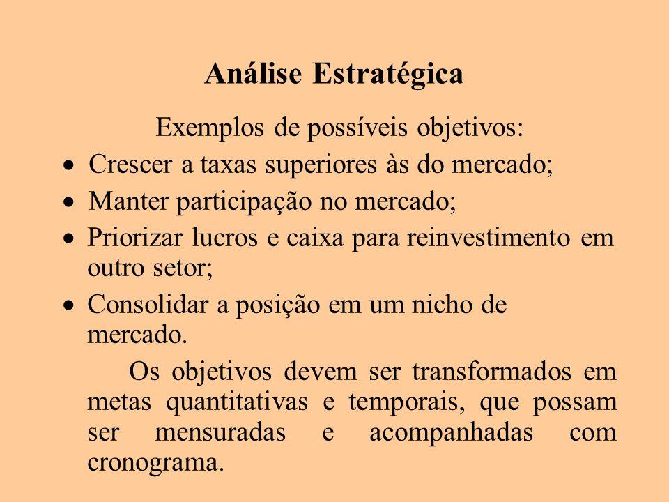 Análise Estratégica Exemplos de possíveis objetivos: Crescer a taxas superiores às do mercado; Manter participação no mercado; Priorizar lucros e caix