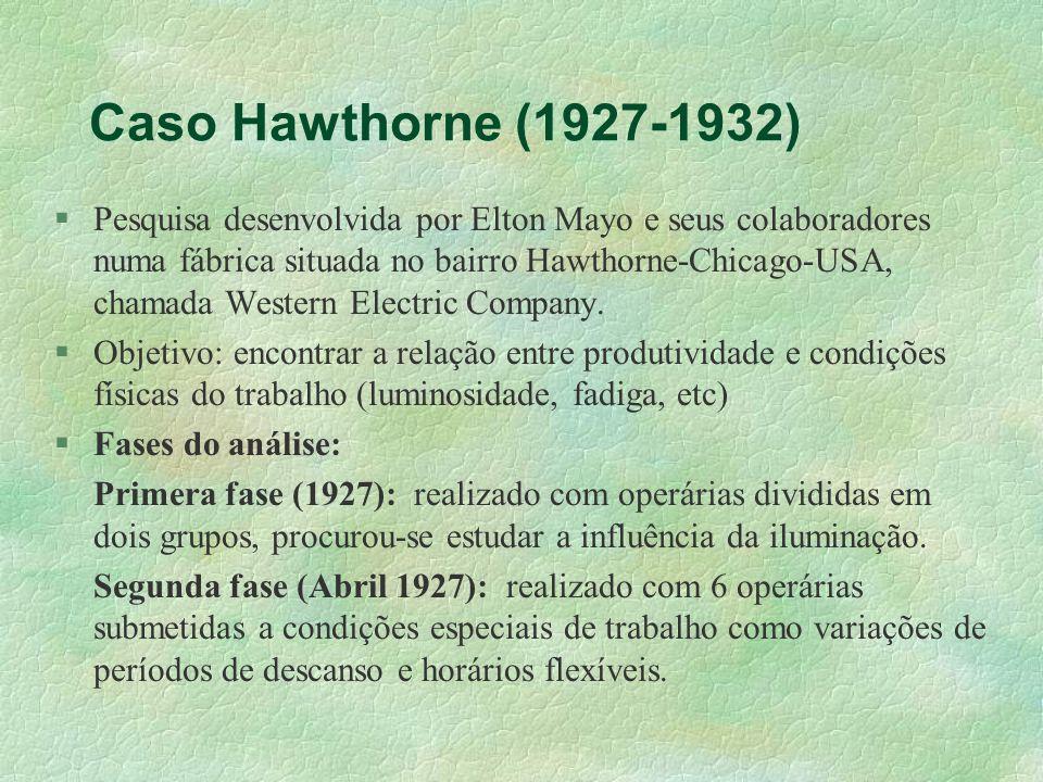 Caso Hawthorne (1927-1932) Pesquisa desenvolvida por Elton Mayo e seus colaboradores numa fábrica situada no bairro Hawthorne-Chicago-USA, chamada Wes