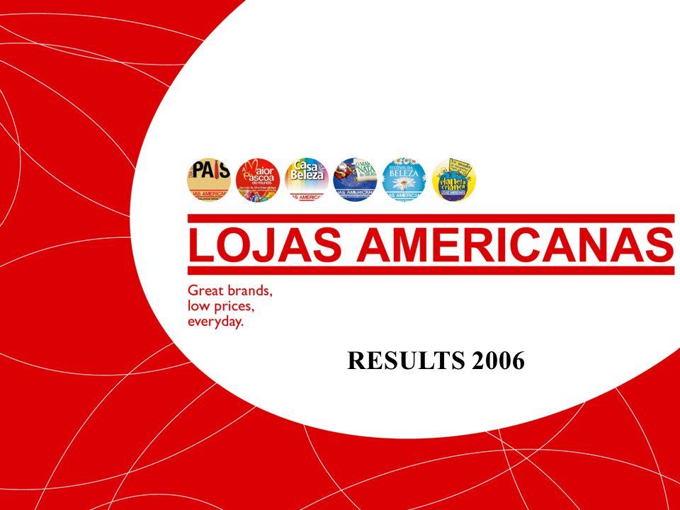 Grandes marcas, preços baixos, todos os dias. 1 RESULTS 2006