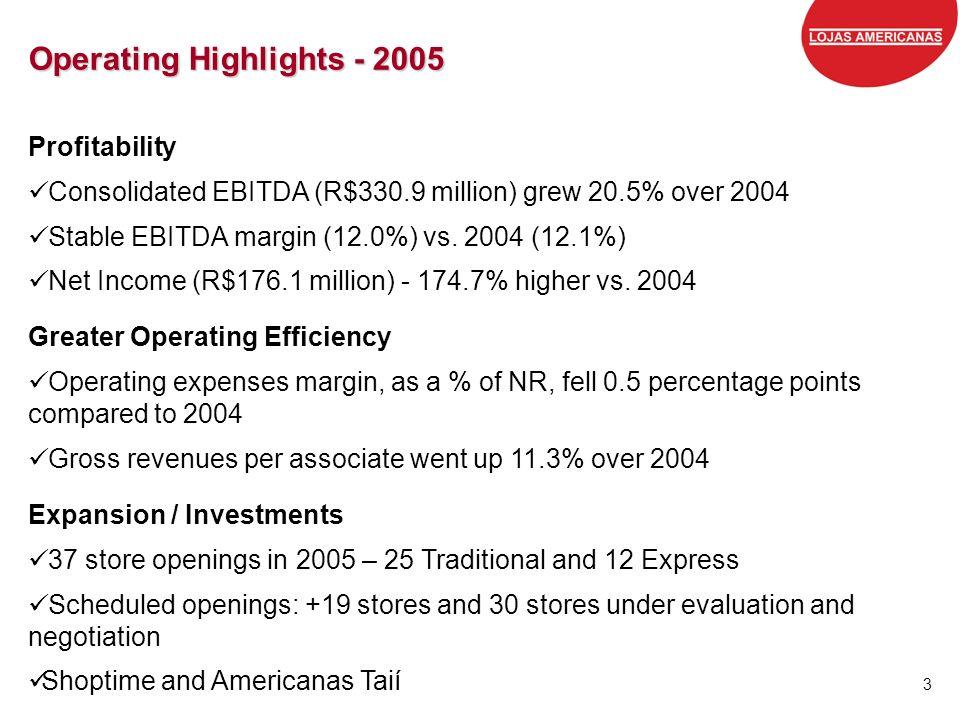 Grandes marcas, preços baixos, todos os dias. 3 Operating Highlights - 2005 Profitability Consolidated EBITDA (R$330.9 million) grew 20.5% over 2004 S