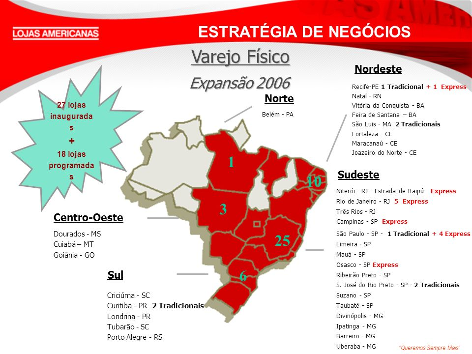 Queremos Sempre Mais 25 3 6 10 ESTRATÉGIA DE NEGÓCIOS Varejo Físico Niterói - RJ - Estrada de Itaipú Express Rio de Janeiro - RJ 5 Express Três Rios -