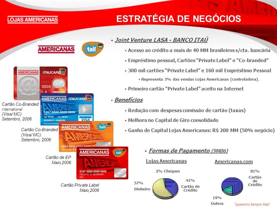 Queremos Sempre Mais Cartão Co-Branded International (Visa/ MC) Setembro, 2006 Cartão Co-Branded (Visa/ MC) Setembro, 2006 Cartão de EP Maio,2006 Cart