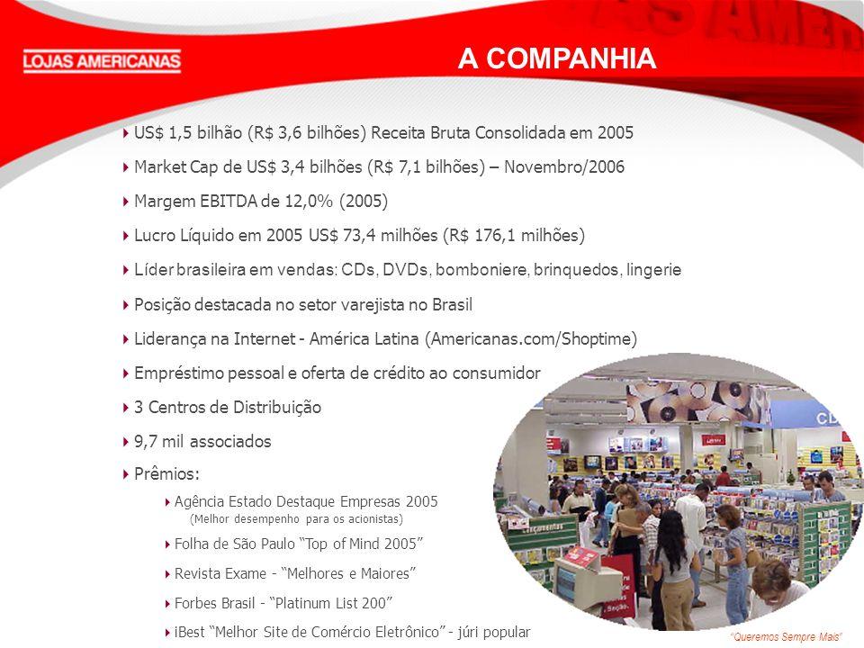 Queremos Sempre Mais A COMPANHIA US$ 1,5 bilhão (R$ 3,6 bilhões) Receita Bruta Consolidada em 2005 Market Cap de US$ 3,4 bilhões (R$ 7,1 bilhões) – No