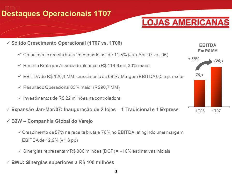 Teleconferência do 1T07: Sexta-feira, 11 de maio de 2007 Horário: 14h00 (Brasil) / 13h00 (US EDT) Tel: + 55 (11) 2101-4848 Código: Lojas Americanas Replay: + 55 (11) 2101-4848 Varejo Multicanal