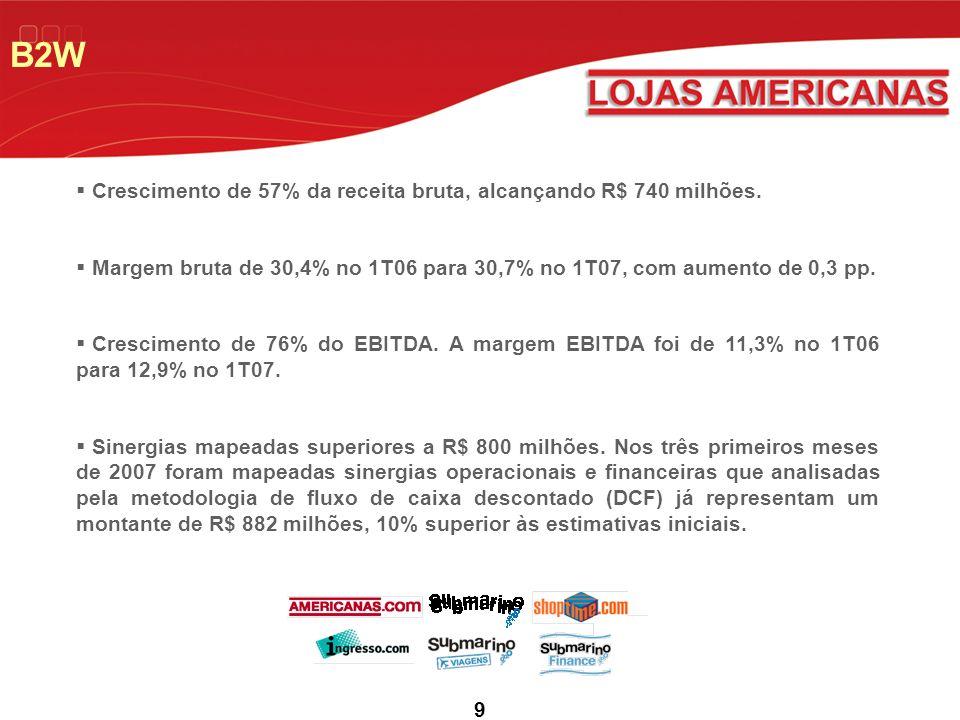 10 Americanas Taií Ênfase em aumentar a oferta de crédito e serviços financeiros aos clientes da Lojas Americanas e facilitar a forma de pagamento dentro das lojas físicas e na Americanas.com.