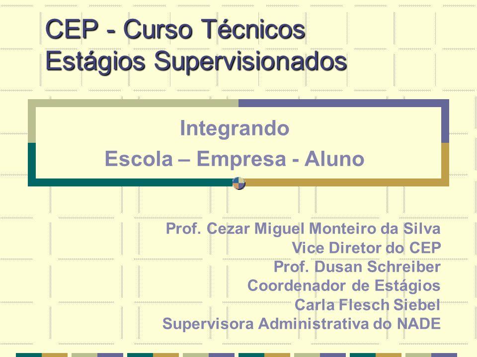 CEP - Curso Técnicos Estágios Supervisionados Integrando Escola – Empresa - Aluno Prof. Cezar Miguel Monteiro da Silva Vice Diretor do CEP Prof. Dusan
