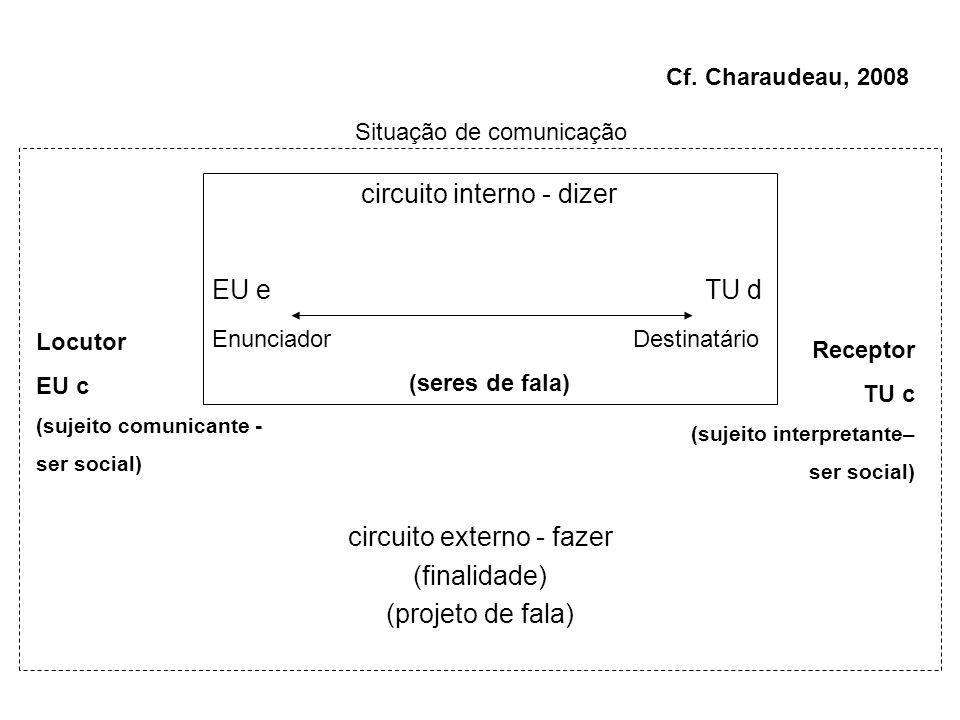circuito externo - fazer (finalidade) (projeto de fala) circuito interno - dizer EU e TU d Enunciador Destinatário (seres de fala) Locutor EU c (sujei