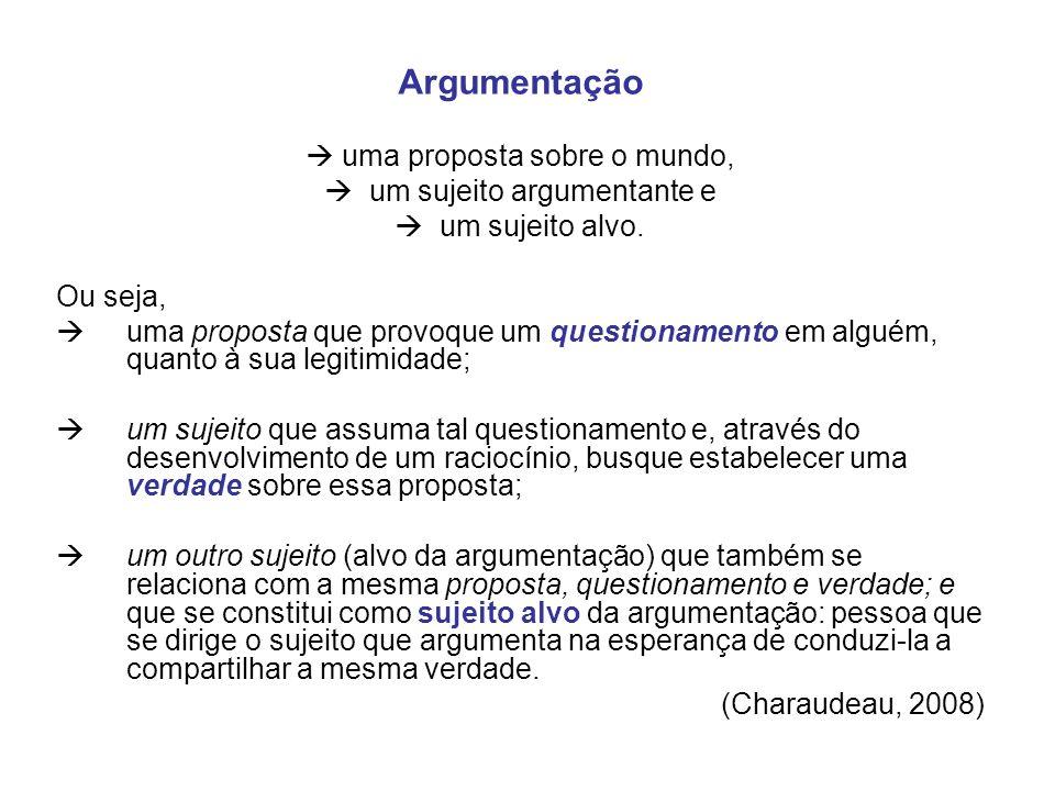 Argumentação uma proposta sobre o mundo, um sujeito argumentante e um sujeito alvo. Ou seja, uma proposta que provoque um questionamento em alguém, qu