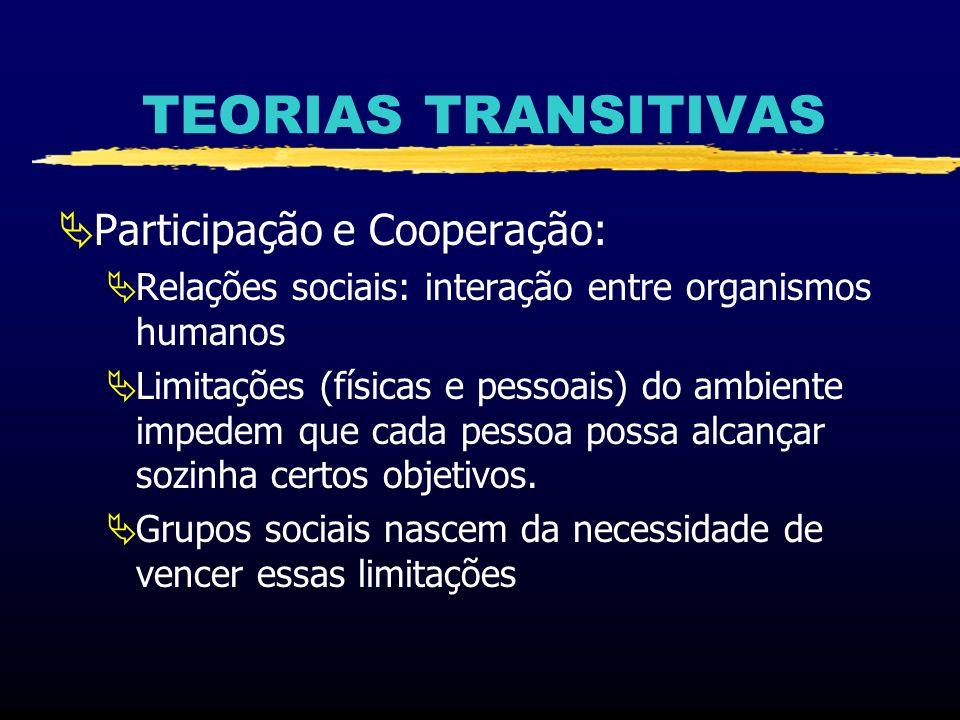 TEORIAS TRANSITIVAS Participação e Cooperação: Relações sociais: interação entre organismos humanos Limitações (físicas e pessoais) do ambiente impede