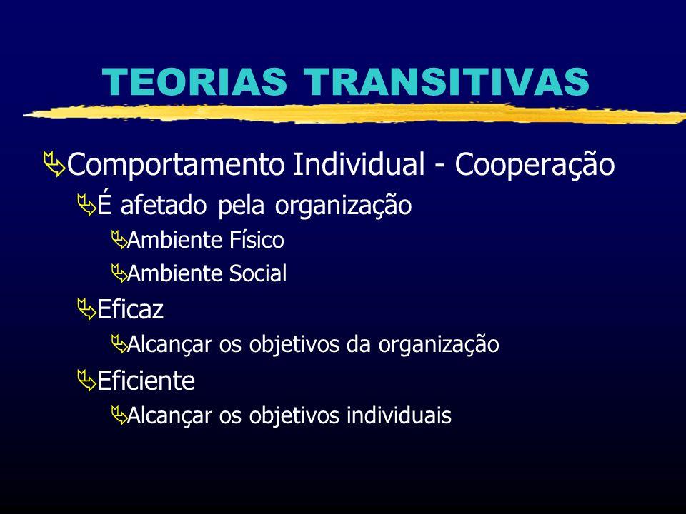 TEORIAS TRANSITIVAS Comportamento Individual - Cooperação É afetado pela organização Ambiente Físico Ambiente Social Eficaz Alcançar os objetivos da o