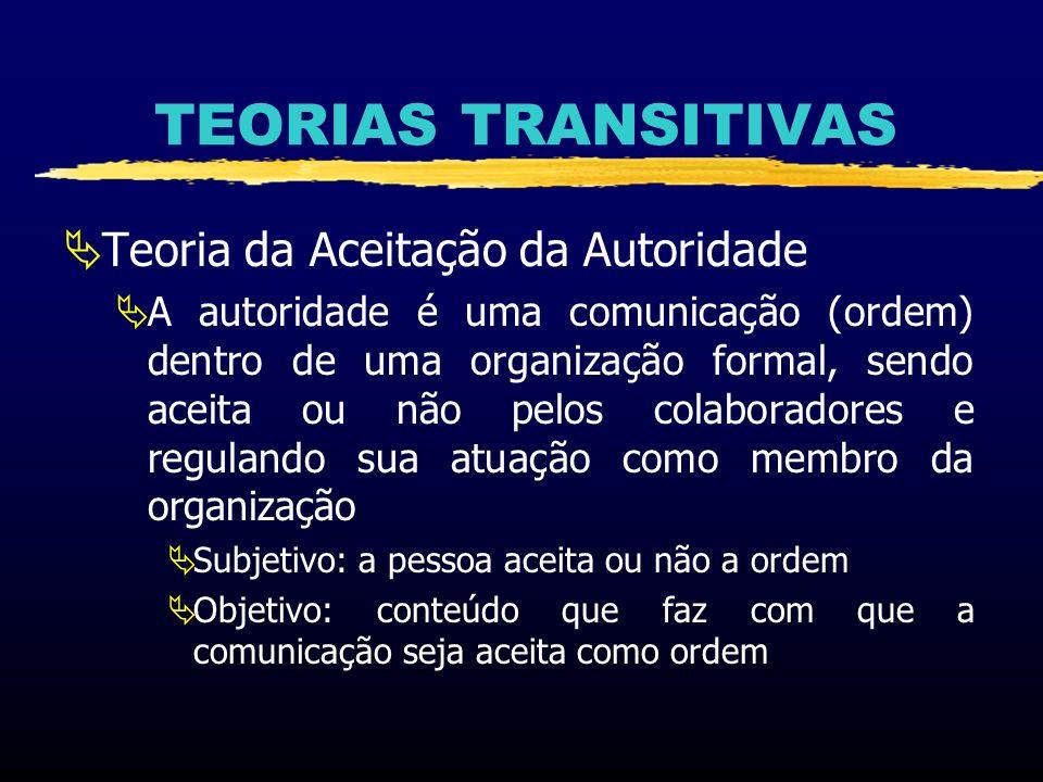 TEORIAS TRANSITIVAS Teoria da Aceitação da Autoridade A autoridade é uma comunicação (ordem) dentro de uma organização formal, sendo aceita ou não pel