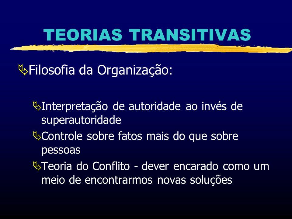TEORIAS TRANSITIVAS Filosofia da Organização: Interpretação de autoridade ao invés de superautoridade Controle sobre fatos mais do que sobre pessoas T