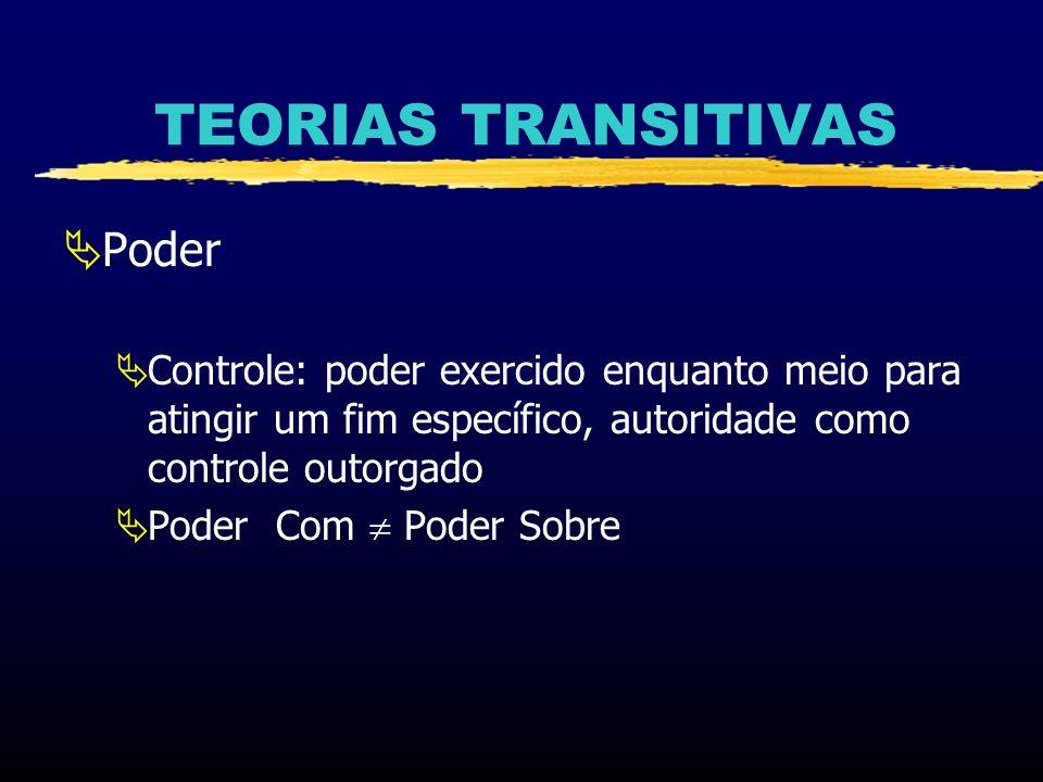 TEORIAS TRANSITIVAS Poder Controle: poder exercido enquanto meio para atingir um fim específico, autoridade como controle outorgado Poder Com Poder So