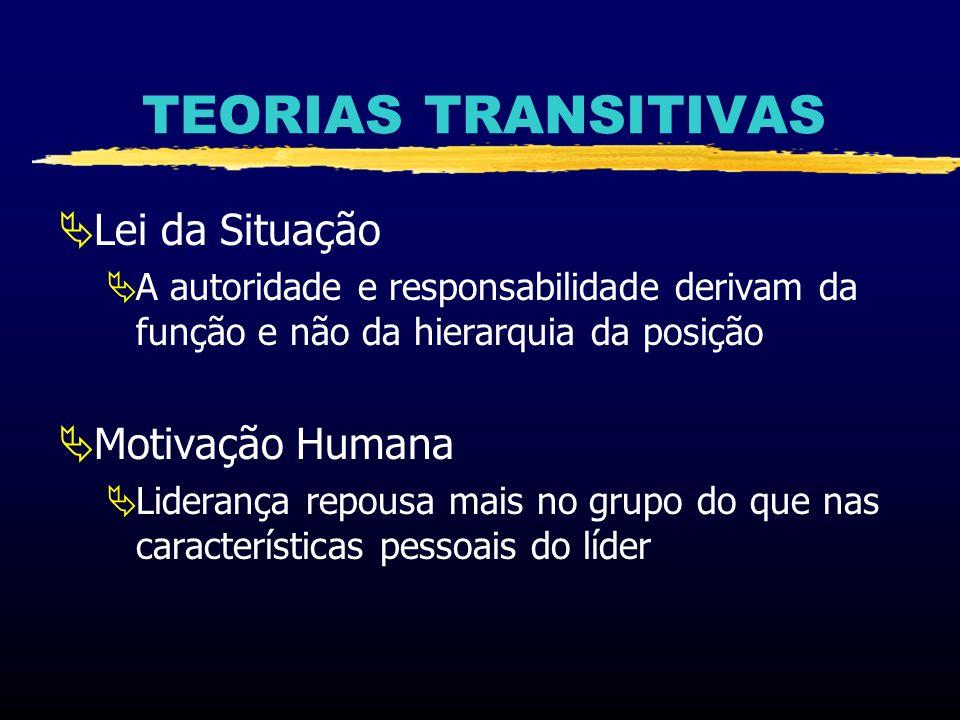 TEORIAS TRANSITIVAS Lei da Situação A autoridade e responsabilidade derivam da função e não da hierarquia da posição Motivação Humana Liderança repous