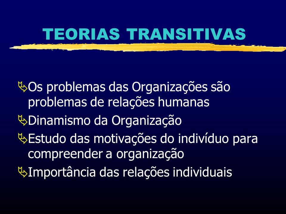 TEORIAS TRANSITIVAS Os problemas das Organizações são problemas de relações humanas Dinamismo da Organização Estudo das motivações do indivíduo para c