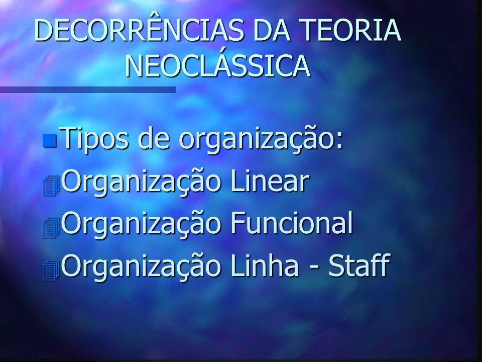 DECORRÊNCIAS DA TEORIA NEOCLÁSSICA n Tipos de organização: 4 Organização Linear 4 Organização Funcional 4 Organização Linha - Staff