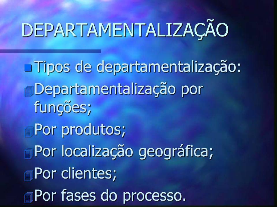 DEPARTAMENTALIZAÇÃO n Tipos de departamentalização: 4 Departamentalização por funções; 4 Por produtos; 4 Por localização geográfica; 4 Por clientes; 4