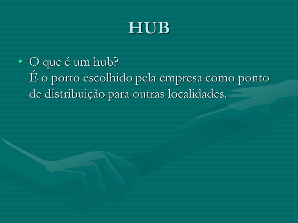 HUB O que é um hub? É o porto escolhido pela empresa como ponto de distribuição para outras localidades.O que é um hub? É o porto escolhido pela empre