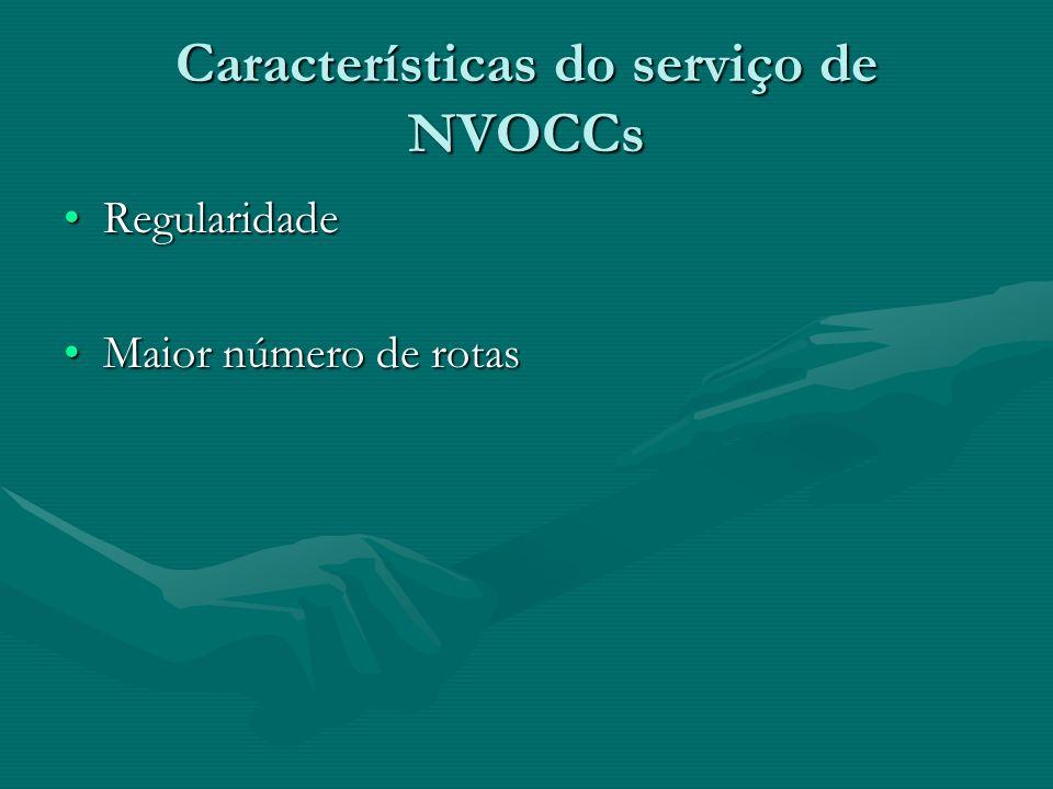 Características do serviço de NVOCCs RegularidadeRegularidade Maior número de rotasMaior número de rotas