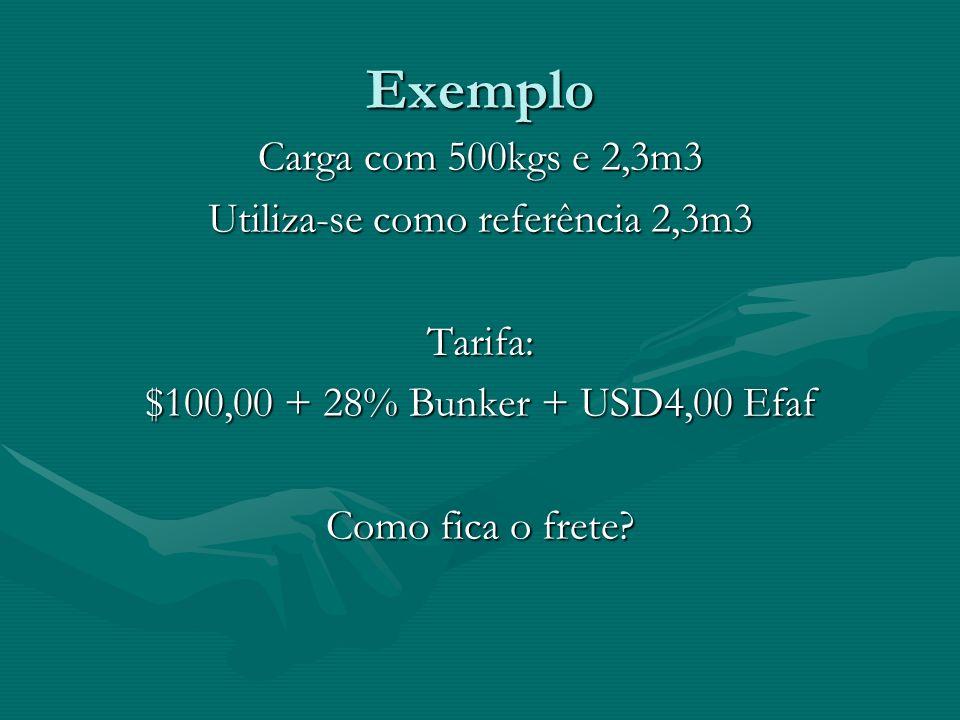 Exemplo Carga com 500kgs e 2,3m3 Utiliza-se como referência 2,3m3 Tarifa: $100,00 + 28% Bunker + USD4,00 Efaf Como fica o frete?
