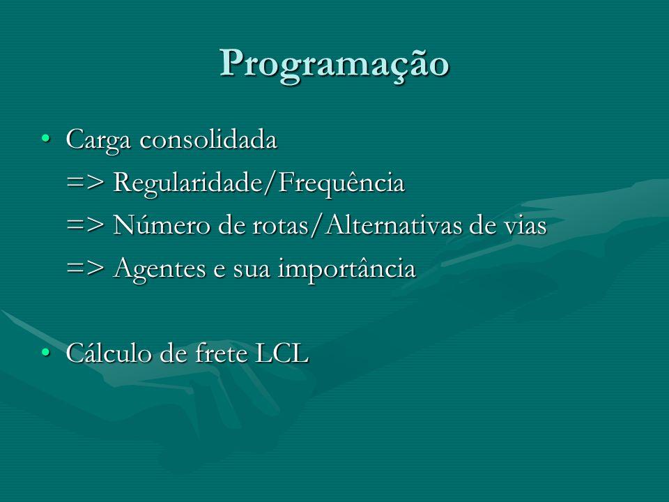 Programação Carga consolidadaCarga consolidada => Regularidade/Frequência => Número de rotas/Alternativas de vias => Agentes e sua importância Cálculo