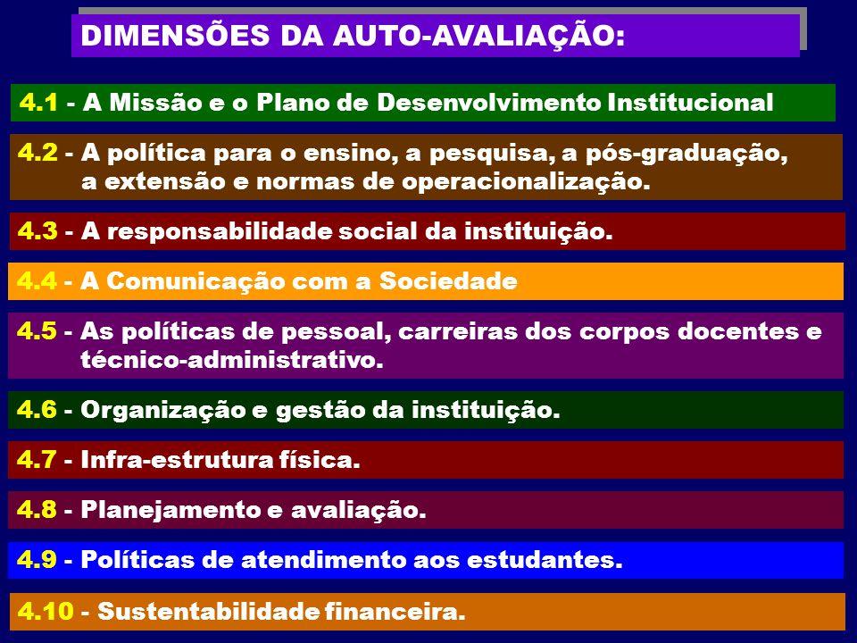 DIMENSÕES DA AUTO-AVALIAÇÃO: 4.1 - A Missão e o Plano de Desenvolvimento Institucional 4.2 - A política para o ensino, a pesquisa, a pós-graduação, a