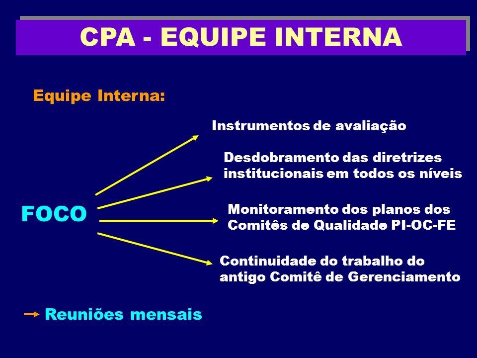 CPA - EQUIPE INTERNA Equipe Interna: FOCO Instrumentos de avaliação Desdobramento das diretrizes institucionais em todos os níveis Monitoramento dos p