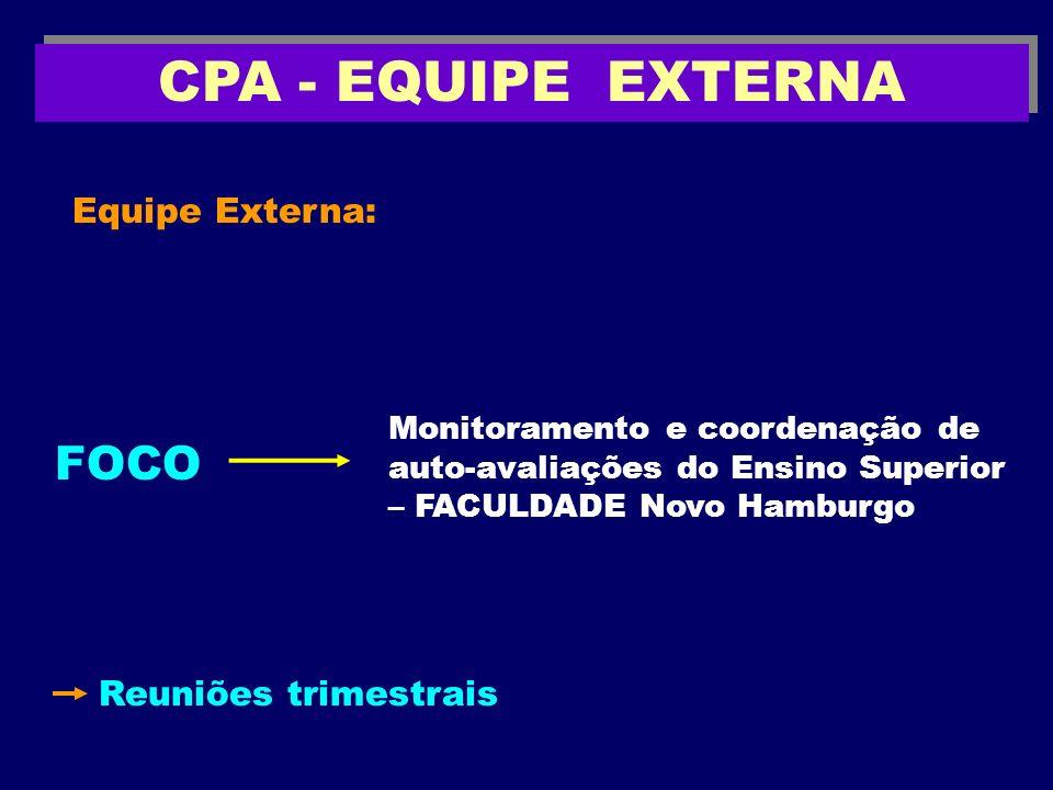 CPA - EQUIPE EXTERNA Equipe Externa: FOCO Monitoramento e coordenação de auto-avaliações do Ensino Superior – FACULDADE Novo Hamburgo Reuniões trimest
