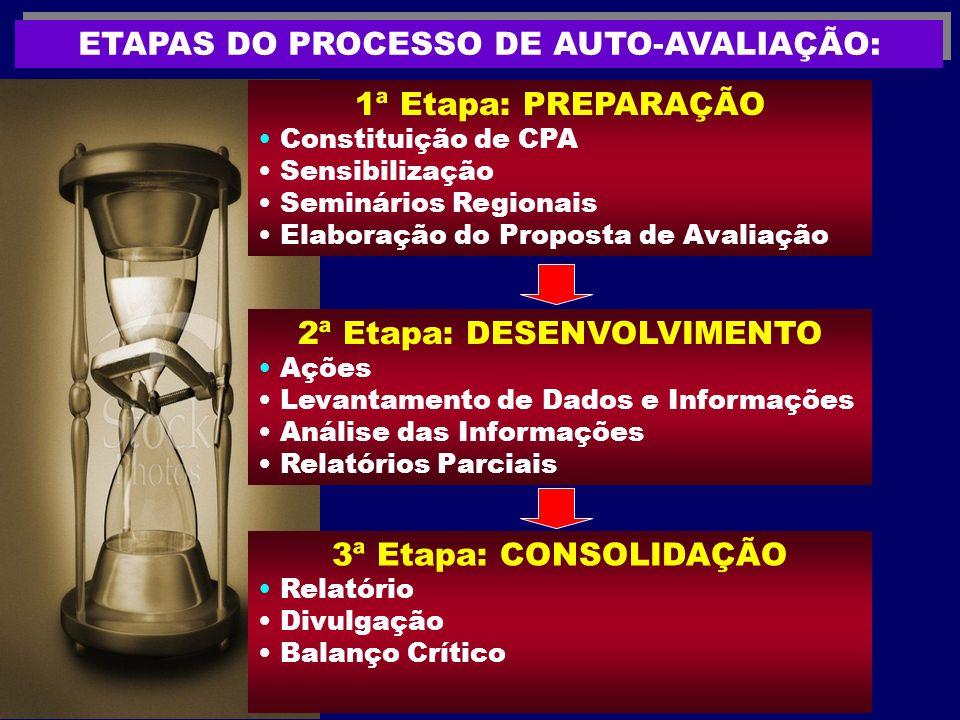 ETAPAS DO PROCESSO DE AUTO-AVALIAÇÃO: 1ª Etapa: PREPARAÇÃO Constituição de CPA Sensibilização Seminários Regionais Elaboração do Proposta de Avaliação
