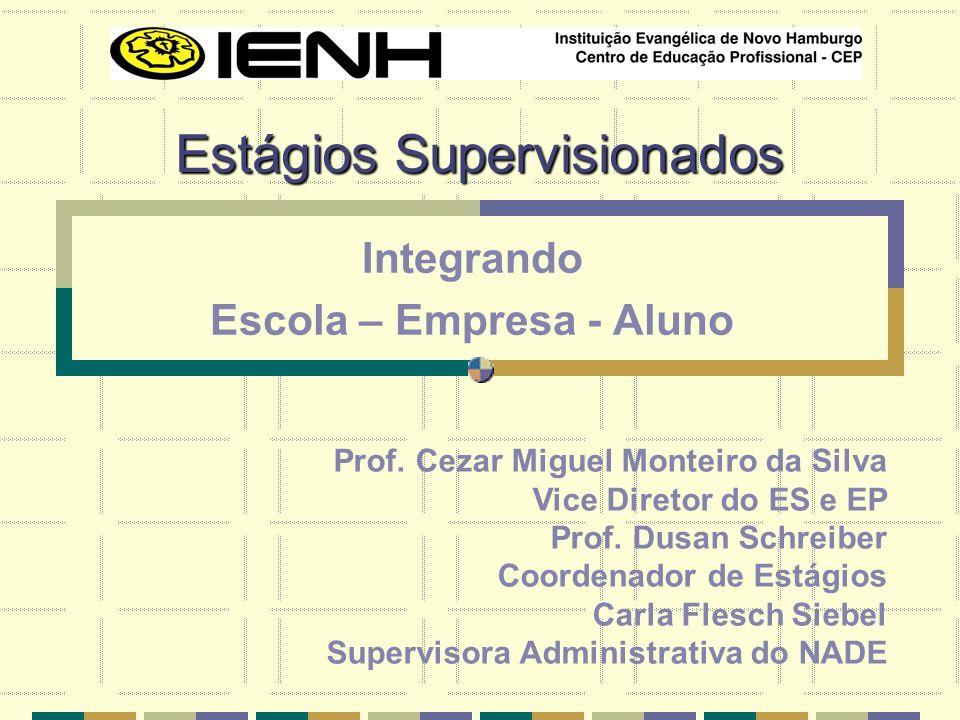 Equipe Coordenação Prof.