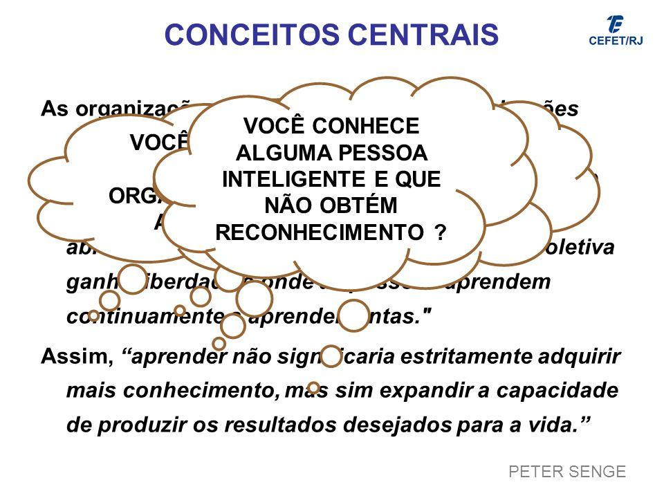CONCEITOS CENTRAIS As organizações que aprendem são organizações onde as pessoas expandem continuamente sua capacidade de criar o futuro que desejam,