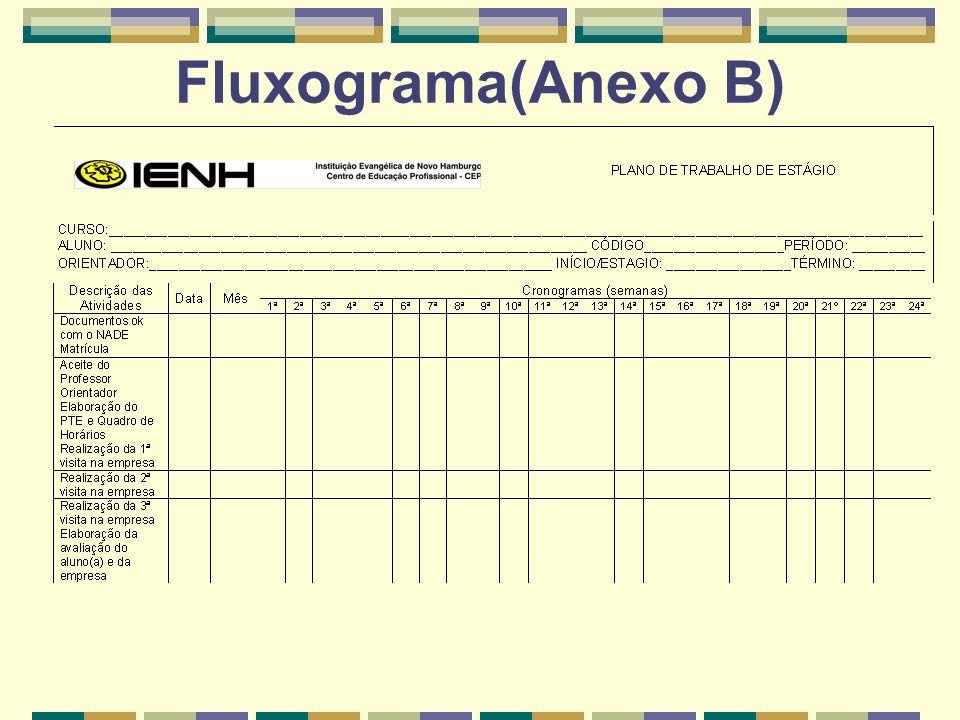 Cronograma de Estágio Cronograma com as datas para cada semestre encontram-se em www.ienh.com.br – Centro de Educação Profissional – Alunos- Estágios – Cronograma 2011/2 www.ienh.com.br
