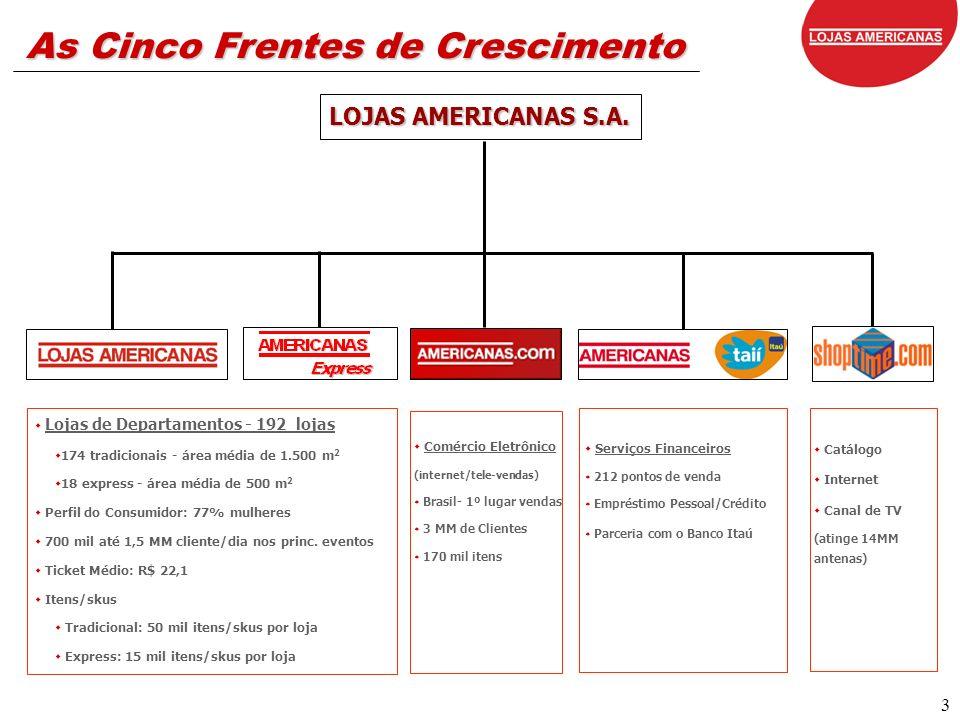 3 As Cinco Frentes de Crescimento LOJAS AMERICANAS S.A.