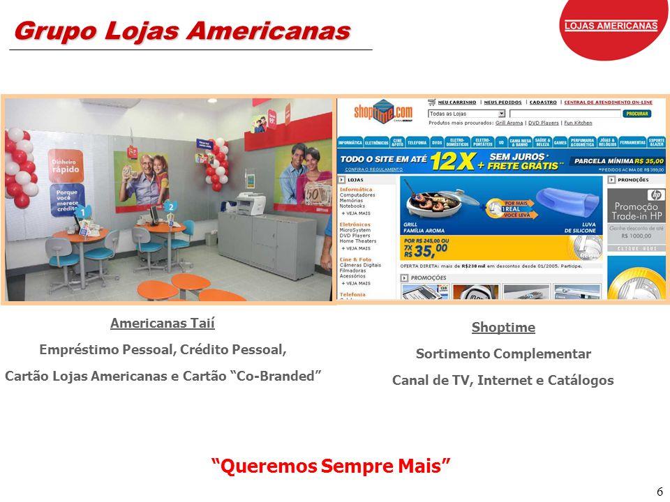 6 Grupo Lojas Americanas Shoptime Sortimento Complementar Canal de TV, Internet e Catálogos Americanas Taií Empréstimo Pessoal, Crédito Pessoal, Cartão Lojas Americanas e Cartão Co-Branded Queremos Sempre Mais