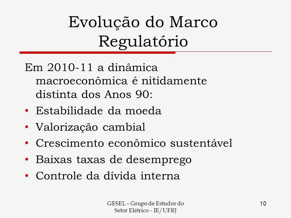 Evolução do Marco Regulatório Em 2010-11 a dinâmica macroeconômica é nitidamente distinta dos Anos 90: Estabilidade da moeda Valorização cambial Cresc