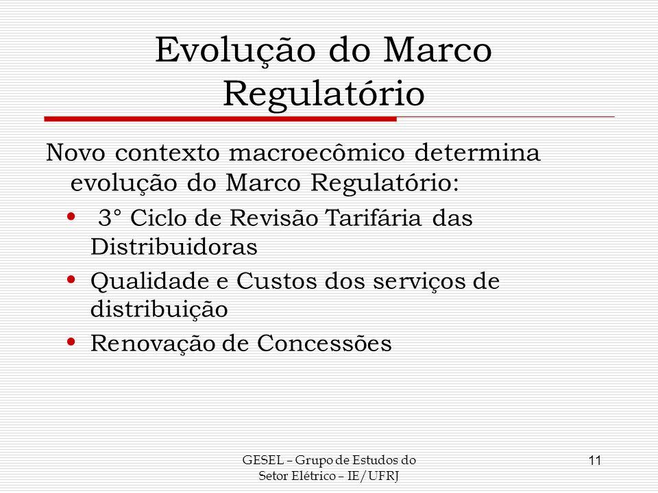Evolução do Marco Regulatório Novo contexto macroecômico determina evolução do Marco Regulatório: 3° Ciclo de Revisão Tarifária das Distribuidoras Qua