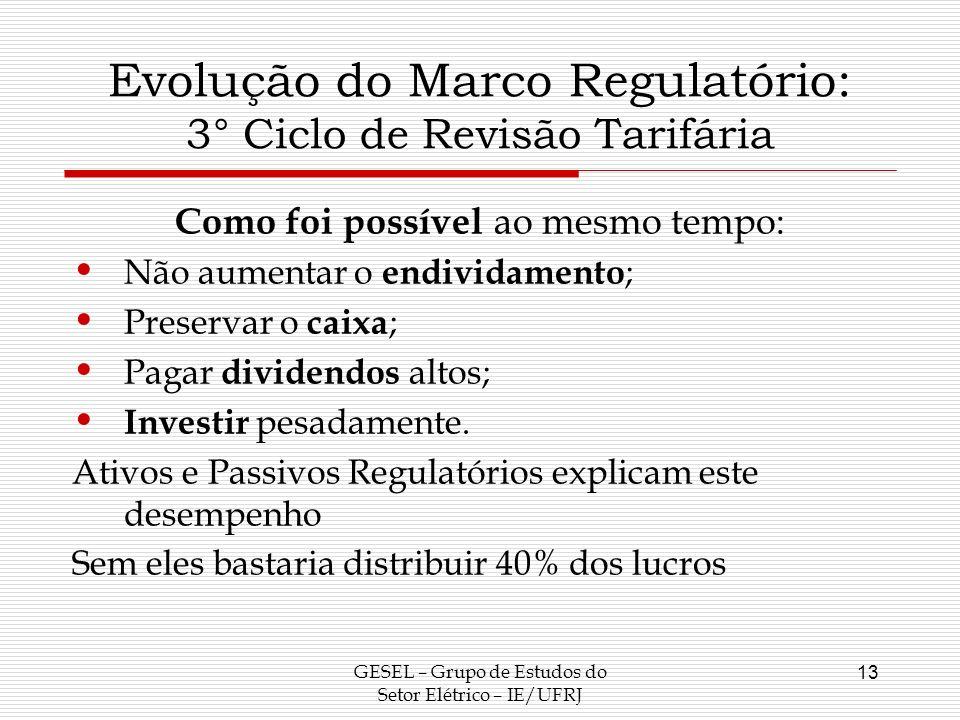 Evolução do Marco Regulatório: 3° Ciclo de Revisão Tarifária Como foi possível ao mesmo tempo: Não aumentar o endividamento ; Preservar o caixa ; Paga
